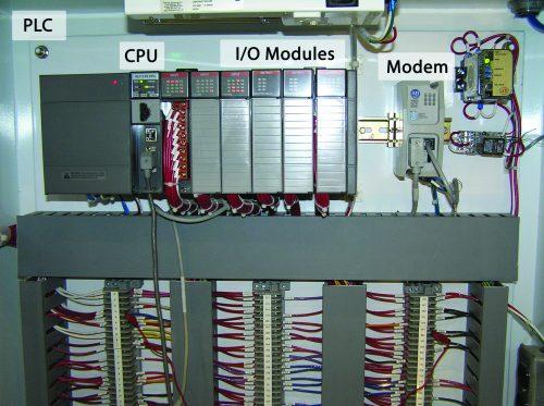 Hydraulic PLC